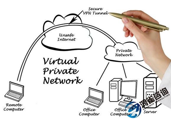 国内互联网虚拟专用网业务vpn许可证申请材料